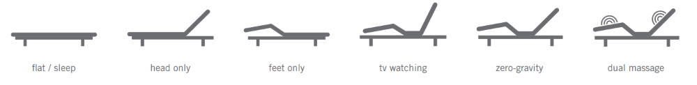Different adjustable positions of the Prodigy adjustable bed
