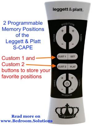 S-Cape-remote memory positions