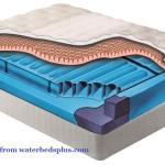 Adjustable Air Mattress
