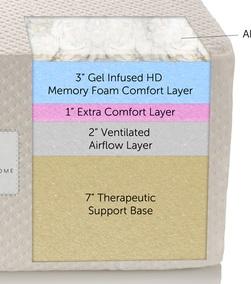 13 inch gel memory foam mattress review