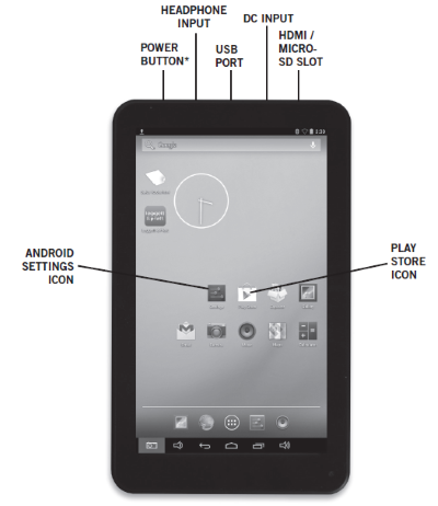 Leggett & Platt Premier Series Tablet Remote Controller