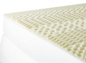 Isotonic® 7-Zone Memory Foam Mattress Topper
