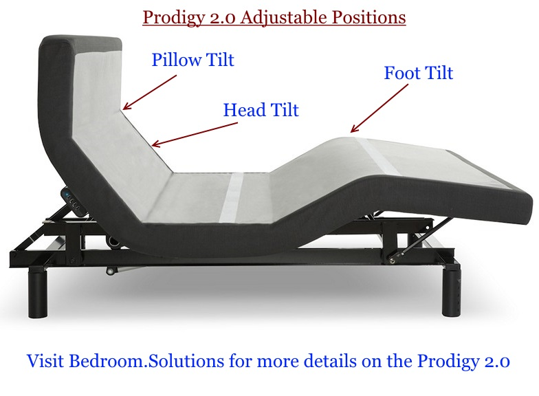 Leggett and Platt Prodigy 2.0 Pillow Tilt