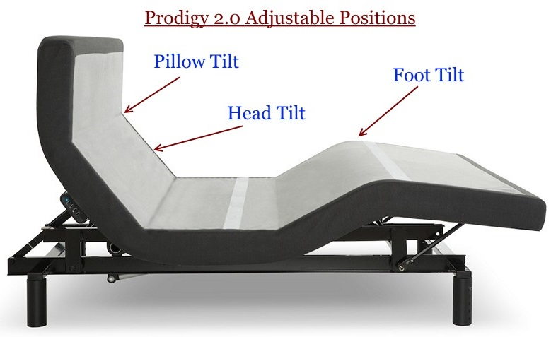 Reverie 8Q Head, Foot and Pillow Tilting