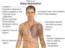 ( Sleep Deprivation - Image Courtesy of healthpromotion.caltech.edu )