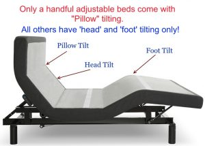 Today's best adjustable beds have pillow tilting in addition to head and foot tilting