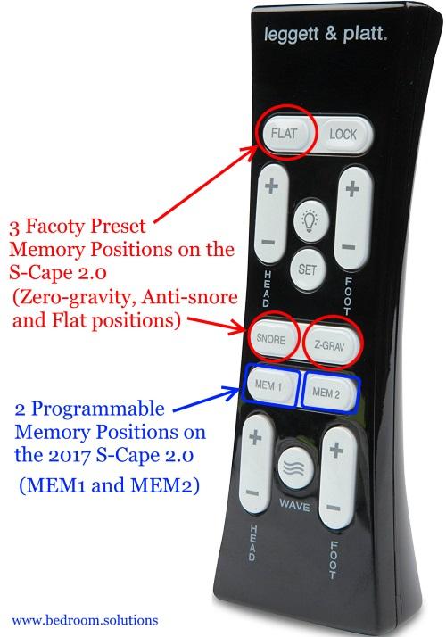 Leggett and Platt S-Cape remote controller