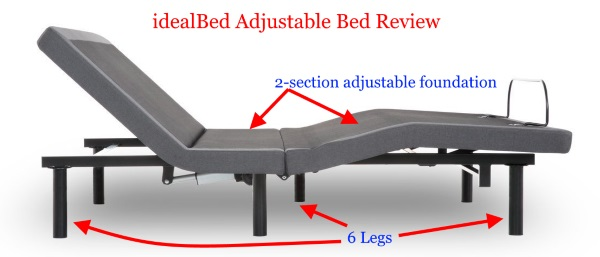 Idealbed Adjustable Bed Review