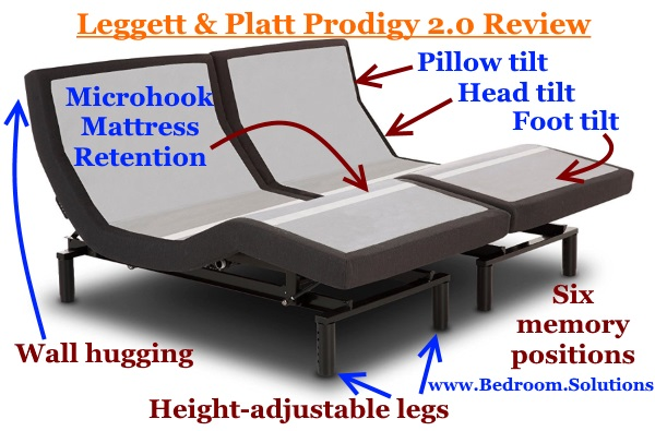 Leggett and Platt Prodigy 2.0 Review