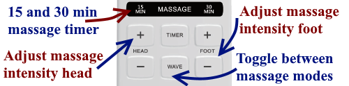 Massage functions of the iDealBed 4i Custom adjustable base