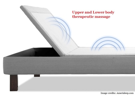 Our best adjustable beds have high quality massge motors