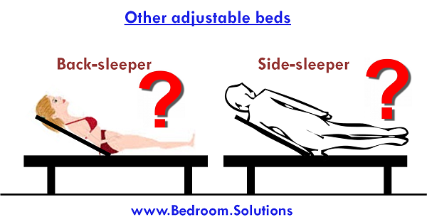 Adjustable beds suitable for Acid Reflux