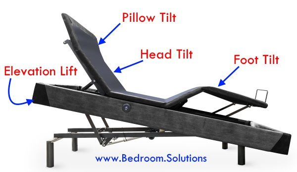 Glideaway Elevation Adjustable Bed Review 4 Articulations