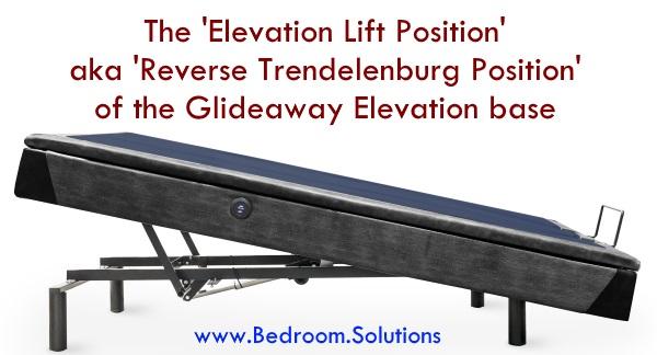Best Adjustable Bed for Acid Reflux - Glideaway Elevation electric bed