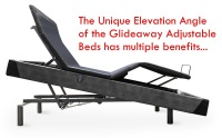 Glideaway Elevation Adjustable Bed for Seniors