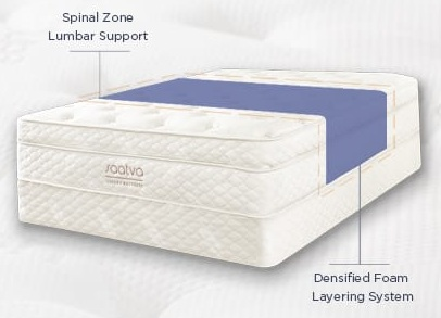 Saatva spinal zone lumbar support