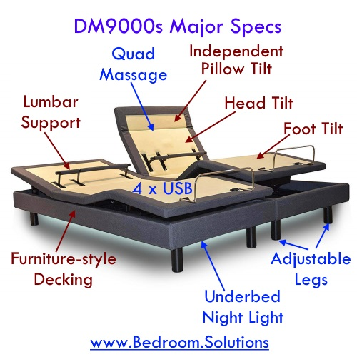 DynastyMattress DM9000s Bed Review