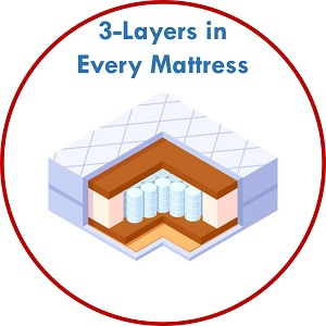 3 layer mattress