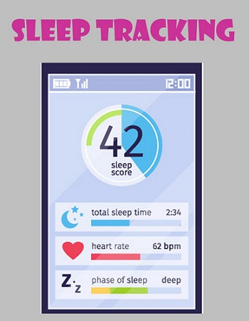 Sleep Tracking SleepIQ Technology
