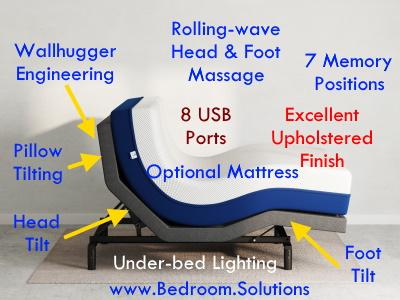 Amerisleep Prodigy Adjustable Bed+