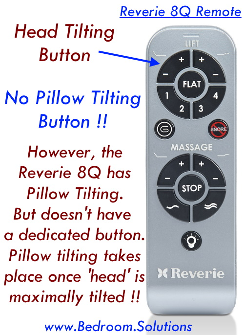 Independent Pillow Tilting Explanation