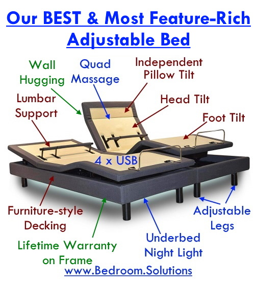 Top Adjustable Bed of 2020