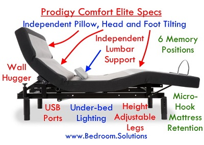 Leggett & Platt Prodigy Comfort Elite Adjustable Base