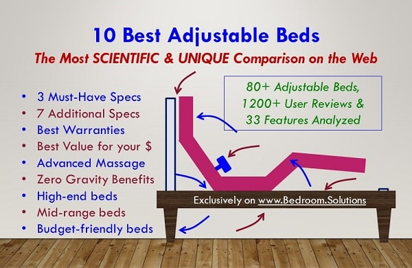 best adjustable bed selection criteria