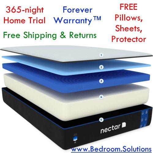 best adjustable mattress