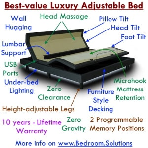 Best Overall Adjustable Bed