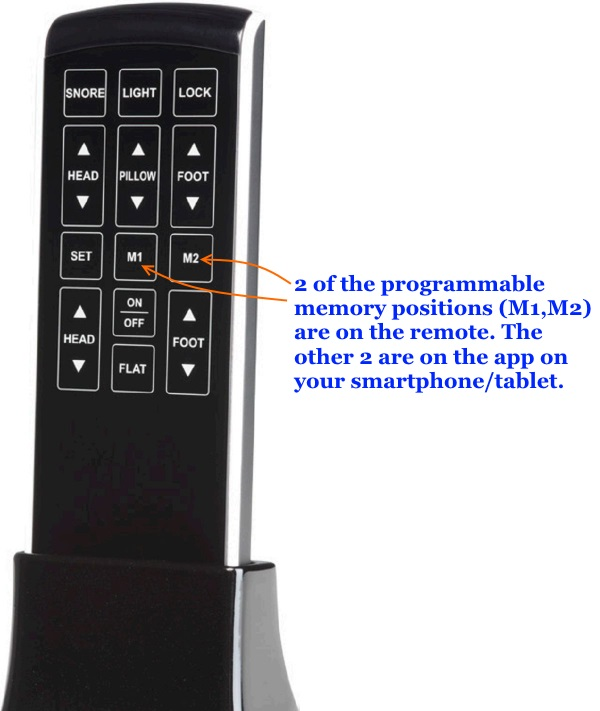 Programmable memory positions on the Prodigy 2.0 Remote Controller
