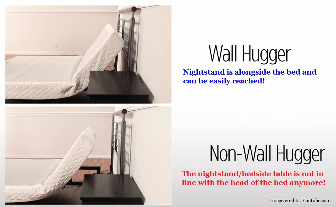 Wall hugger vs non-wall hugger comparison